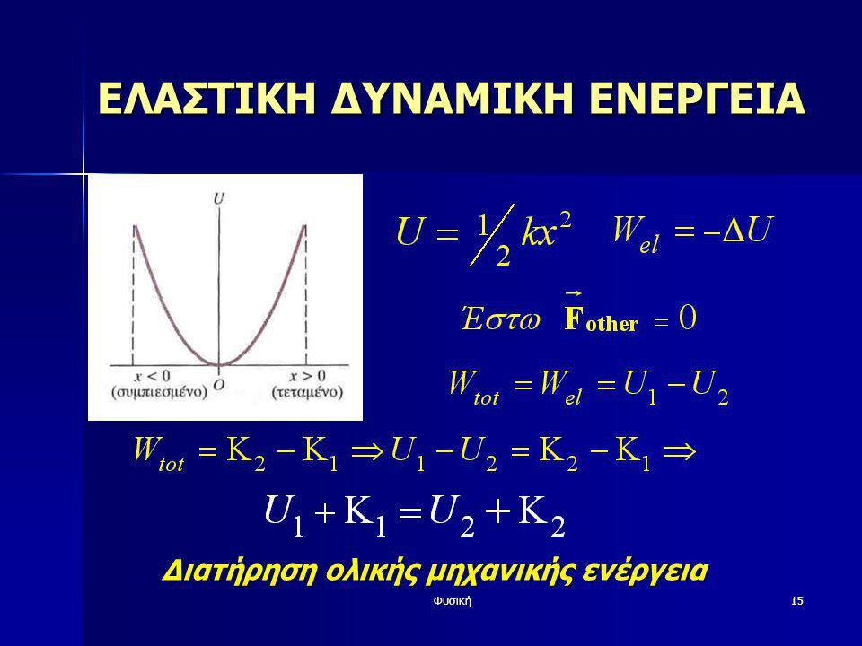 Φυσική15 ΕΛΑΣΤΙΚΗ ΔΥΝΑΜΙΚΗ ΕΝΕΡΓΕΙΑ Διατήρηση ολικής μηχανικής ενέργεια