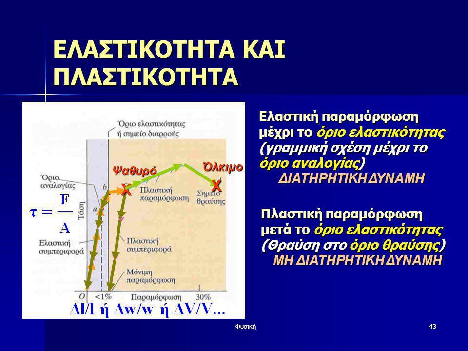 Φυσική43 ΕΛΑΣΤΙΚΟΤΗΤΑ ΚΑΙ ΠΛΑΣΤΙΚΟΤΗΤΑ Ελαστική παραμόρφωση μέχρι το όριο ελαστικότητας (γραμμική σχέση μέχρι το όριο αναλογίας) ΔΙΑΤΗΡΗΤΙΚΗ ΔΥΝΑΜΗ Πλ