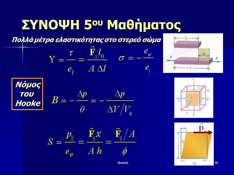 Φυσική50 ΣΥΝΟΨΗ 5 ου Μαθήματος Πολλά μέτρα ελαστικότητας στο στερεό σώμα ΝόμοςτουHooke