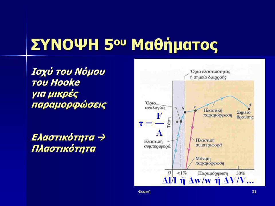 Φυσική51 ΣΥΝΟΨΗ 5 ου Μαθήματος Ισχύ του Νόμου του Hooke για μικρές παραμορφώσεις Ελαστικότητα  Πλαστικότητα