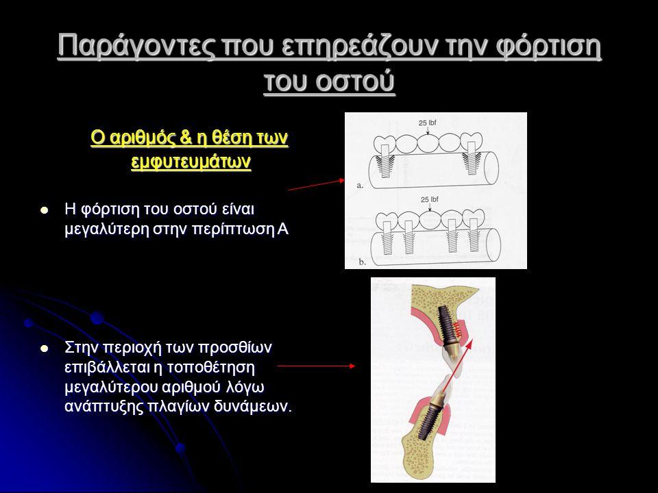 Παράγοντες που επηρεάζουν την φόρτιση του οστού Ο αριθμός & η θέση των εμφυτευμάτων Ο αριθμός & η θέση των εμφυτευμάτων  Η φόρτιση του οστού είναι με