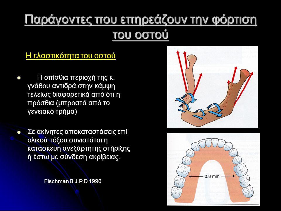 Παράγοντες που επηρεάζουν την φόρτιση του οστού Η ελαστικότητα του οστού   Η οπίσθια περιοχή της κ. γνάθου αντιδρά στην κάμψη τελείως διαφορετικά απ