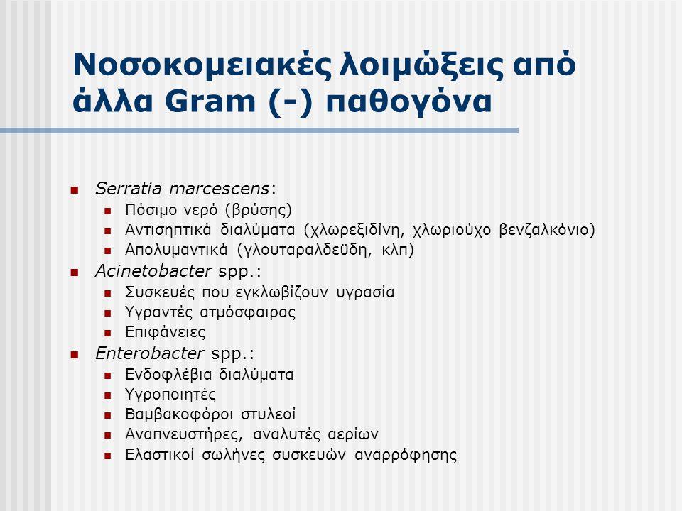 Νοσοκομειακές λοιμώξεις από άλλα Gram (-) παθογόνα  Serratia marcescens:  Πόσιμο νερό (βρύσης)  Αντισηπτικά διαλύματα (χλωρεξιδίνη, χλωριούχο βενζα