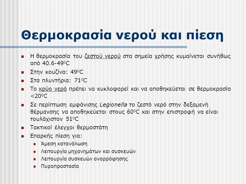 Θερμοκρασία νερού και πίεση  Η θερμοκρασία του ζεστού νερού στα σημεία χρήσης κυμαίνεται συνήθως από 40.6-49 0 C  Στην κουζίνα: 49 0 C  Στα πλυντήρ