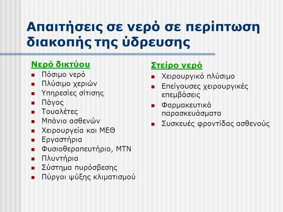Απαιτήσεις σε νερό σε περίπτωση διακοπής της ύδρευσης Νερό δικτύου  Πόσιμο νερό  Πλύσιμο χεριών  Υπηρεσίες σίτισης  Πάγος  Τουαλέτες  Μπάνιο ασθ