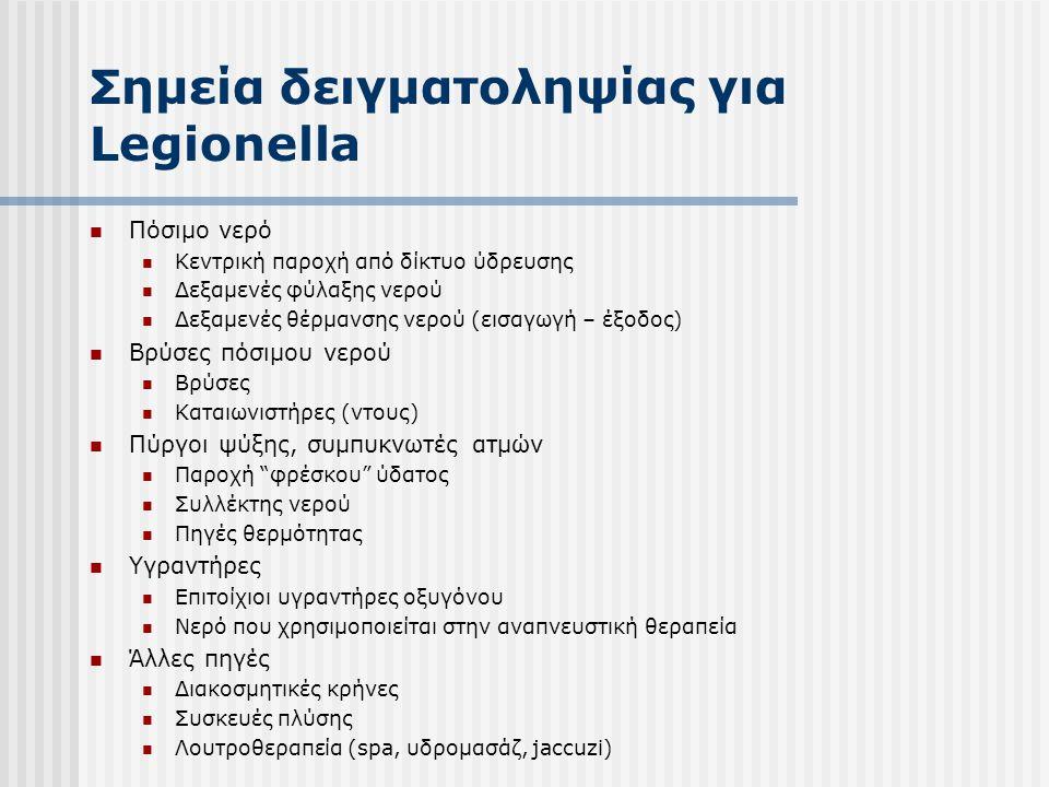 Σημεία δειγματοληψίας για Legionella  Πόσιμο νερό  Κεντρική παροχή από δίκτυο ύδρευσης  Δεξαμενές φύλαξης νερού  Δεξαμενές θέρμανσης νερού (εισαγω
