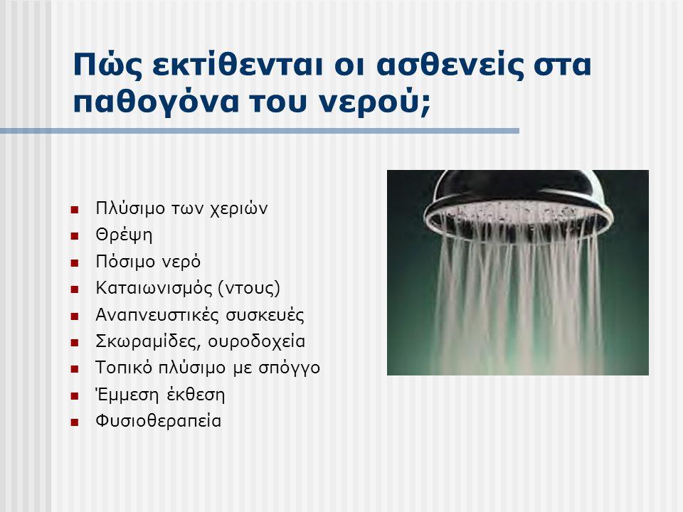 Πώς εκτίθενται οι ασθενείς στα παθογόνα του νερού;  Πλύσιμο των χεριών  Θρέψη  Πόσιμο νερό  Καταιωνισμός (ντους)  Αναπνευστικές συσκευές  Σκωραμ