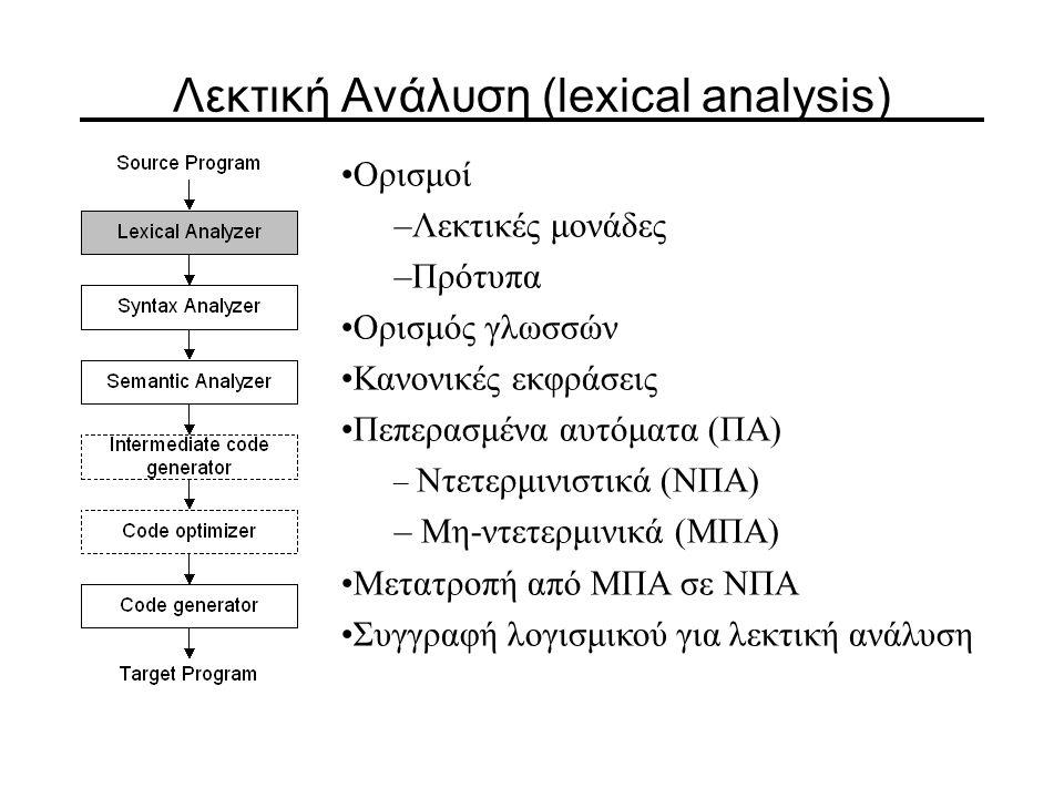 Λεκτική Ανάλυση (lexical analysis) •Ορισμοί –Λεκτικές μονάδες –Πρότυπα •Ορισμός γλωσσών •Κανονικές εκφράσεις •Πεπερασμένα αυτόματα (ΠΑ) – Ντετερμινιστικά (ΝΠΑ) – Μη-ντετερμινικά (ΜΠΑ) •Μετατροπή από ΜΠΑ σε ΝΠΑ •Συγγραφή λογισμικού για λεκτική ανάλυση