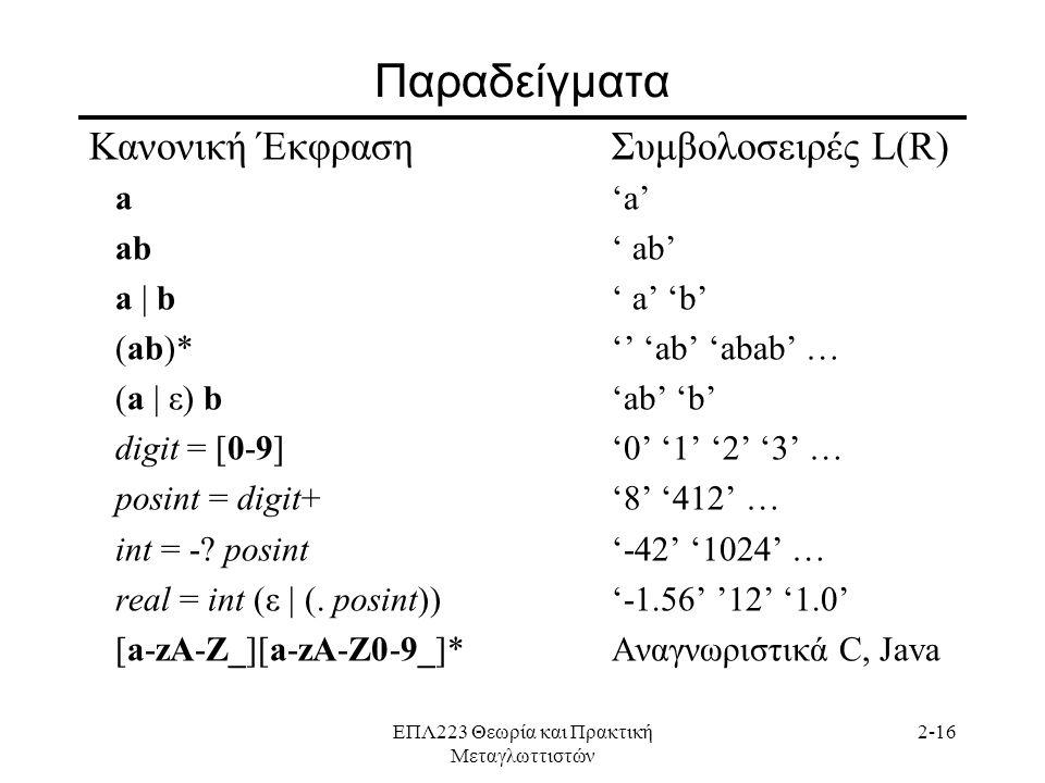 ΕΠΛ223 Θεωρία και Πρακτική Μεταγλωττιστών 2-16 Παραδείγματα Κανονική ΈκφρασηΣυμβολοσειρές L(R) a'a' ab' ab' a | b' a' 'b' (ab)*'' 'ab' 'abab' … (a | ε) b'ab' 'b' digit = [0-9]'0' '1' '2' '3' … posint = digit+'8' '412' … int = -.