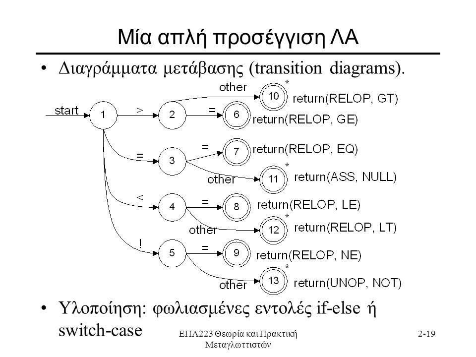 ΕΠΛ223 Θεωρία και Πρακτική Μεταγλωττιστών 2-19 Μία απλή προσέγγιση ΛΑ •Διαγράμματα μετάβασης (transition diagrams).