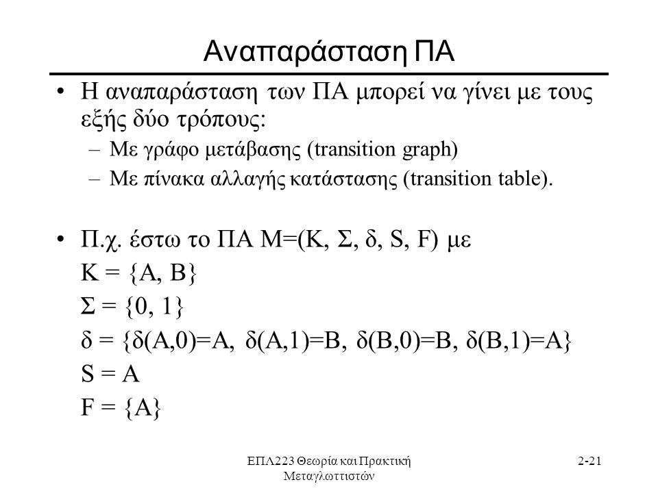 ΕΠΛ223 Θεωρία και Πρακτική Μεταγλωττιστών 2-21 Αναπαράσταση ΠΑ •H αναπαράσταση των ΠΑ μπορεί να γίνει με τους εξής δύο τρόπους: –Με γράφο μετάβασης (transition graph) –Mε πίνακα αλλαγής κατάστασης (transition table).