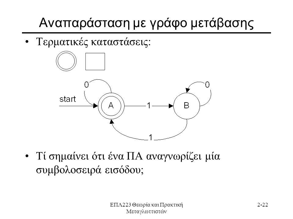ΕΠΛ223 Θεωρία και Πρακτική Μεταγλωττιστών 2-22 Αναπαράσταση με γράφο μετάβασης •Τερματικές καταστάσεις: •Τί σημαίνει ότι ένα ΠΑ αναγνωρίζει μία συμβολοσειρά εισόδου;