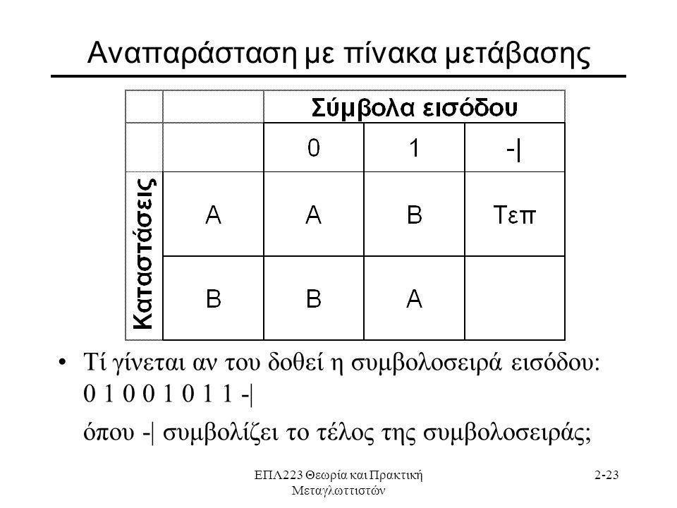 ΕΠΛ223 Θεωρία και Πρακτική Μεταγλωττιστών 2-23 Αναπαράσταση με πίνακα μετάβασης •Τί γίνεται αν του δοθεί η συμβολοσειρά εισόδου: 0 1 0 0 1 0 1 1 -| όπου -| συμβολίζει το τέλος της συμβολοσειράς;
