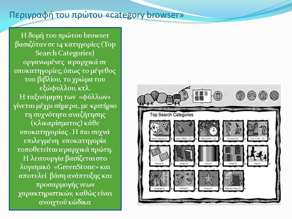 Τρόπος δημιουργίας ερωτημάτων Boolean, κατά την πλοήγηση του χρήστη στη ψηφιακή βιβλιοθήκη Η σύνταξη ερωτημάτων Boolean από τα παιδιά αποτελεί ζήτημα που πρέπει να λαμβάνεται αυστηρά υπόψη από τους σχεδιαστές των interface.