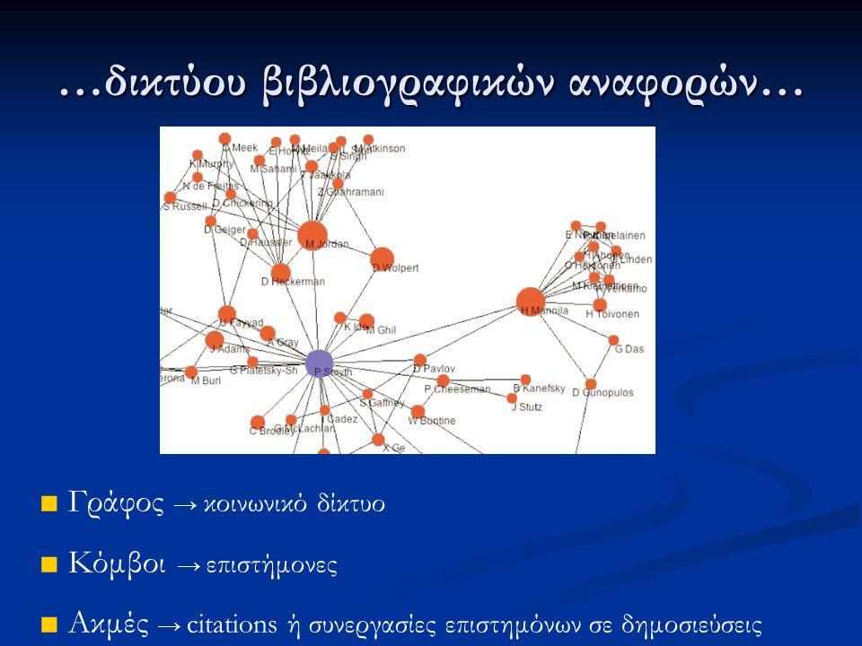 …ενημέρωση δικτύου βιβλιογραφικών αναφορών…  Απαιτείται επίλυση των ακόλουθων προβλημάτων: 1.