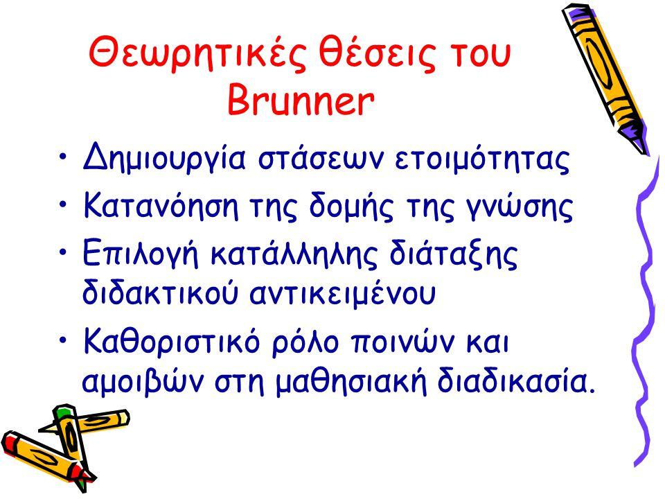 Θεωρητικές θέσεις του Βrunner •Δημιουργία στάσεων ετοιμότητας •Κατανόηση της δομής της γνώσης •Επιλογή κατάλληλης διάταξης διδακτικού αντικειμένου •Κα