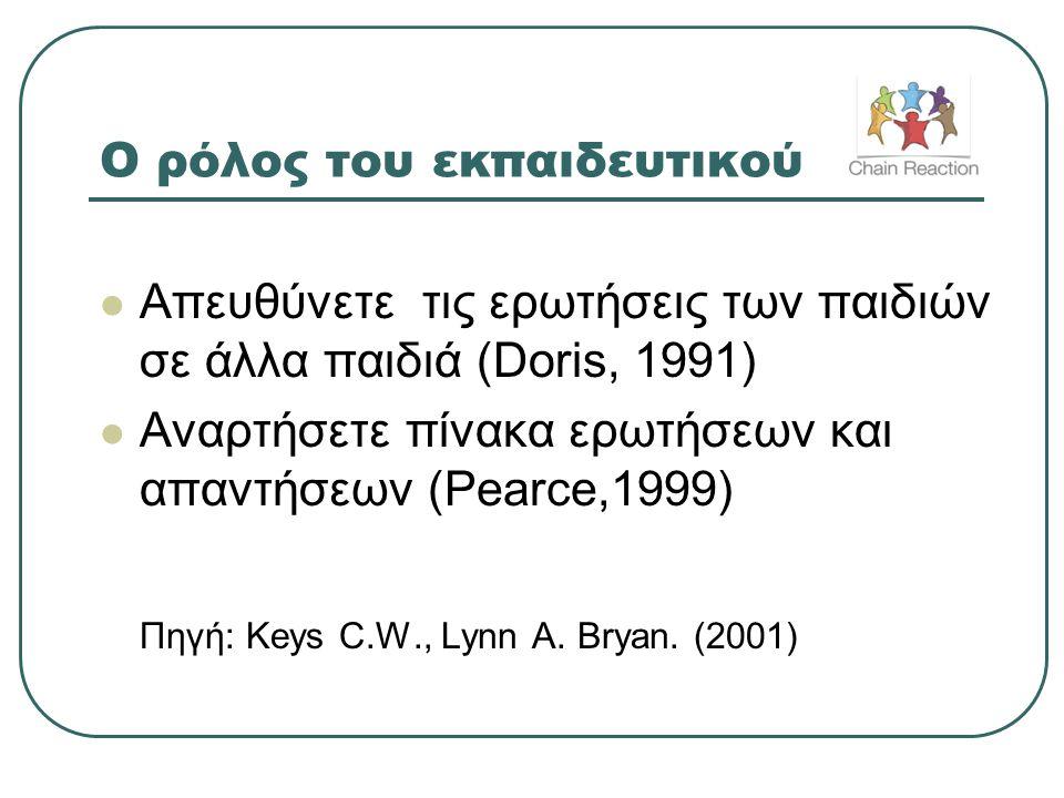 Ο ρόλος του εκπαιδευτικού  Απευθύνετε τις ερωτήσεις των παιδιών σε άλλα παιδιά (Doris, 1991)  Αναρτήσετε πίνακα ερωτήσεων και απαντήσεων (Pearce,199