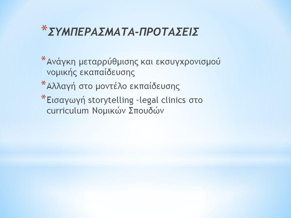 * ΣΥΜΠΕΡΑΣΜΑΤΑ-ΠΡΟΤΑΣΕΙΣ * Ανάγκη μεταρρύθμισης και εκσυγχρονισμού νομικής εκαπαίδευσης * Αλλαγή στο μοντέλο εκπαίδευσης * Εισαγωγή storytelling –legal clinics στο curriculum Nομικών Σπουδών