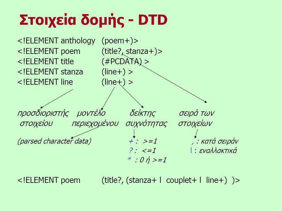 Στοιχεία δομής - DTD προσδιοριστής μοντέλο δείκτης σειρά των στοιχείου περιεχομένου συχνότητας στοιχείων (parsed character data) + : >=1, : κατά σειράν .