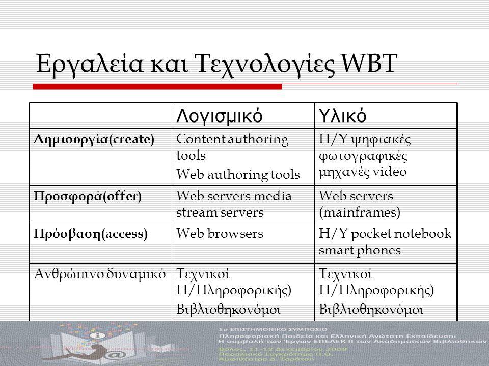 Εργαλεία και Τεχνολογίες WBT ΥλικόΛογισμικό Τεχνικοί Η/Πληροφορικής) Βιβλιοθηκονόμοι Τεχνικοί Η/Πληροφορικής) Βιβλιοθηκονόμοι Ανθρώπινο δυναμικό H/Y pocket notebook smart phones Web browsers Πρόσβαση(access) Web servers (mainframes) Web servers media stream servers Προσφορά(offer) Η/Υ ψηφιακές φωτογραφικές μηχανές video Content authoring tools Web authoring tools Δημιουργία(create)