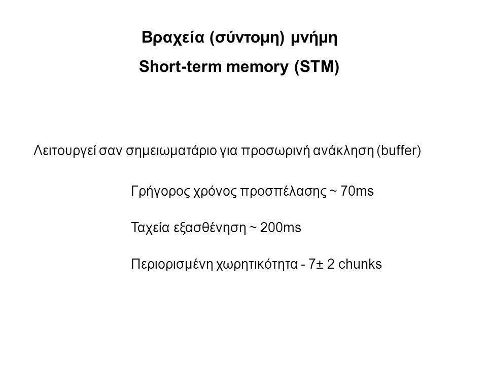 Βραχεία (σύντομη) μνήμη Short-term memory (STM) Λειτουργεί σαν σημειωματάριο για προσωρινή ανάκληση (buffer) Γρήγορος χρόνος προσπέλασης ~ 70ms Ταχεία