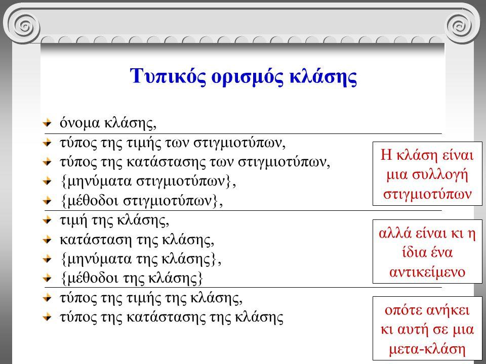 18 Τυπικός ορισμός κλάσης όνομα κλάσης, τύπος της τιμής των στιγμιοτύπων, τύπος της κατάστασης των στιγμιοτύπων, {μηνύματα στιγμιοτύπων}, {μέθοδοι στιγμιοτύπων}, τιμή της κλάσης, κατάσταση της κλάσης, {μηνύματα της κλάσης}, {μέθοδοι της κλάσης} τύπος της τιμής της κλάσης, τύπος της κατάστασης της κλάσης Η κλάση είναι μια συλλογή στιγμιοτύπων αλλά είναι κι η ίδια ένα αντικείμενο οπότε ανήκει κι αυτή σε μια μετα-κλάση