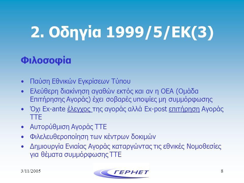 3/11/20058 2. Οδηγία 1999/5/ΕΚ(3) Φιλοσοφία •Παύση Εθνικών Εγκρίσεων Τύπου •Ελεύθερη διακίνηση αγαθών εκτός και αν η ΟΕΑ (Ομάδα Επιτήρησης Αγοράς) έχε
