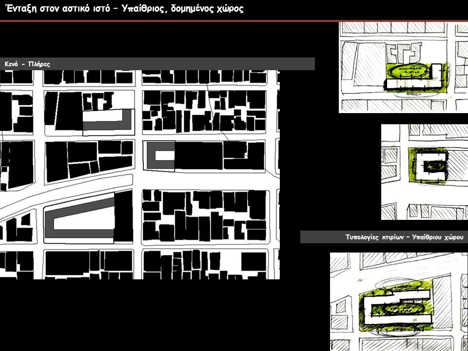 Ένταξη στον αστικό ιστό – Υπαίθριος, δομημένος χώρος Κενό - Πλήρες Τυπολογίες κτιρίων – Υπαίθριου χώρου