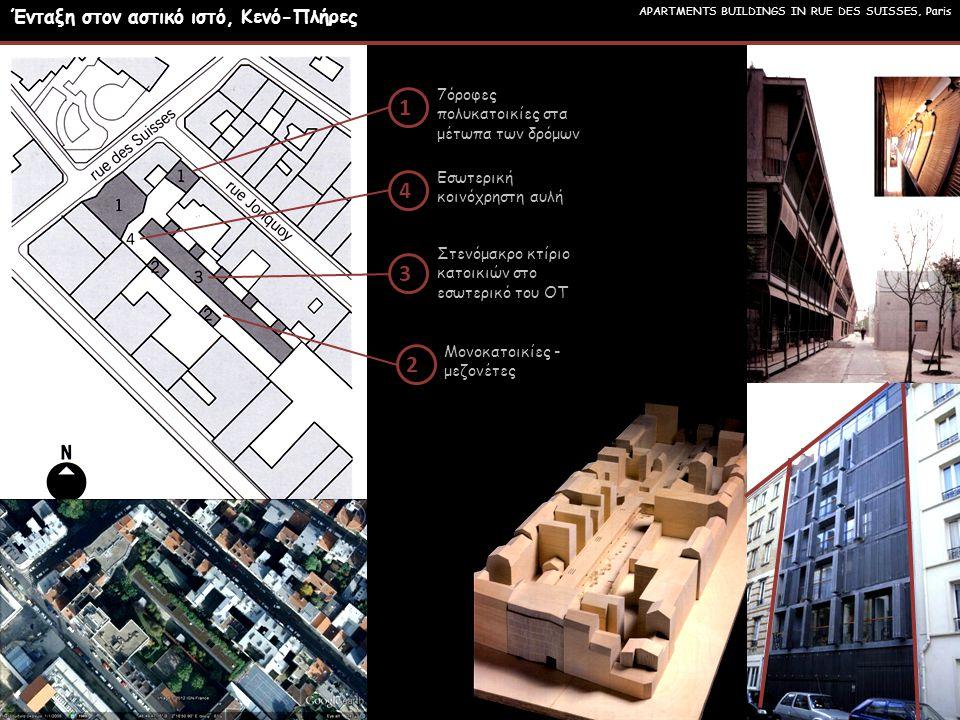 APARTMENTS BUILDINGS IN RUE DES SUISSES, Paris 7όροφες πολυκατοικίες στα μέτωπα των δρόμων 1 4 3 2 Εσωτερική κοινόχρηστη αυλή Στενόμακρο κτίριο κατοικιών στο εσωτερικό του ΟΤ Μονοκατοικίες - μεζονέτες Ένταξη στον αστικό ιστό, Κενό-Πλήρες