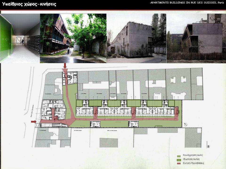 Κοινόχρηστη αυλή Ιδιωτικές αυλές Κίνηση-Προσβάσεις APARTMENTS BUILDINGS IN RUE DES SUISSES, Paris Υπαίθριος χώρος-κινήσεις