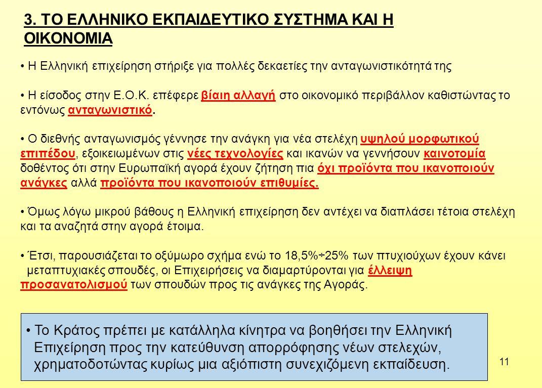 11 3. ΤΟ ΕΛΛΗΝΙΚΟ ΕΚΠΑΙΔΕΥΤΙΚΟ ΣΥΣΤΗΜΑ ΚΑΙ Η ΟΙΚΟΝΟΜΙΑ • Η Ελληνική επιχείρηση στήριξε για πολλές δεκαετίες την ανταγωνιστικότητά της • Η είσοδος στην