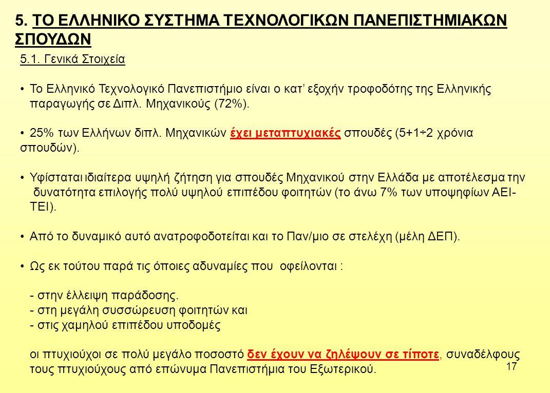 17 5. ΤΟ ΕΛΛΗΝΙΚΟ ΣΥΣΤΗΜΑ ΤΕΧΝΟΛΟΓΙΚΩΝ ΠΑΝΕΠΙΣΤΗΜΙΑΚΩΝ ΣΠΟΥΔΩΝ 5.1. Γενικά Στοιχεία • Το Ελληνικό Τεχνολογικό Πανεπιστήμιο είναι ο κατ' εξοχήν τροφοδό