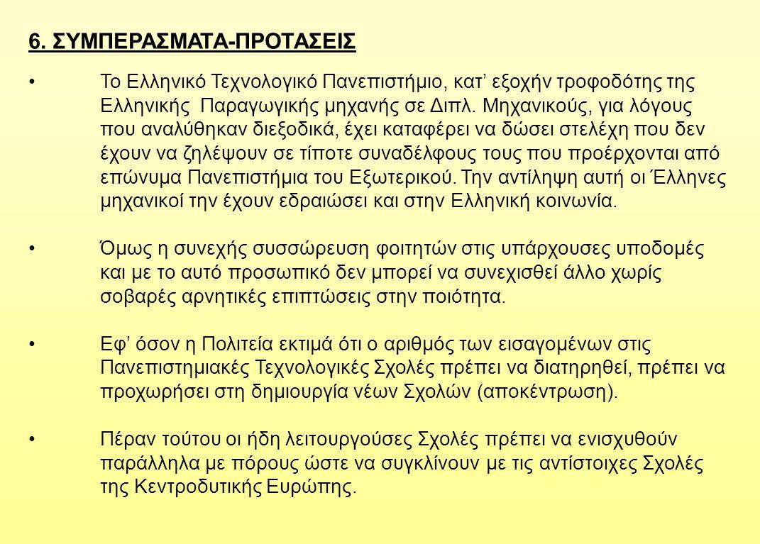 6. ΣΥΜΠΕΡΑΣΜΑΤΑ-ΠΡΟΤΑΣΕΙΣ • Το Ελληνικό Τεχνολογικό Πανεπιστήμιο, κατ' εξοχήν τροφοδότης της Ελληνικής Παραγωγικής μηχανής σε Διπλ. Μηχανικούς, για λό