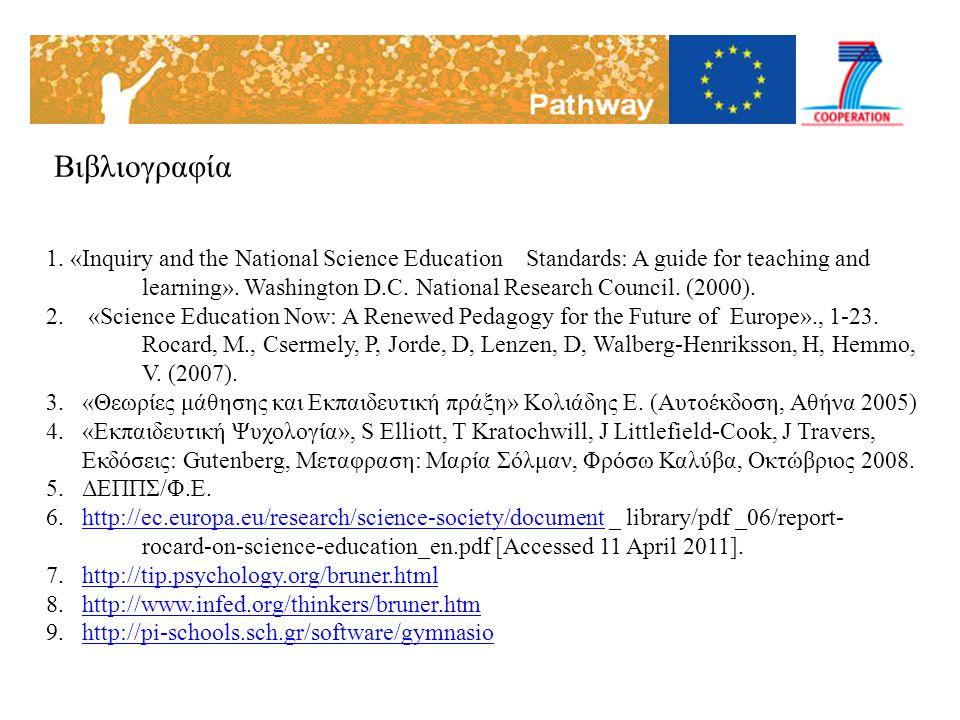 Βιβλιογραφία 1. «Inquiry and the National Science Education Standards: A guide for teaching and learning». Washington D.C. National Research Council.
