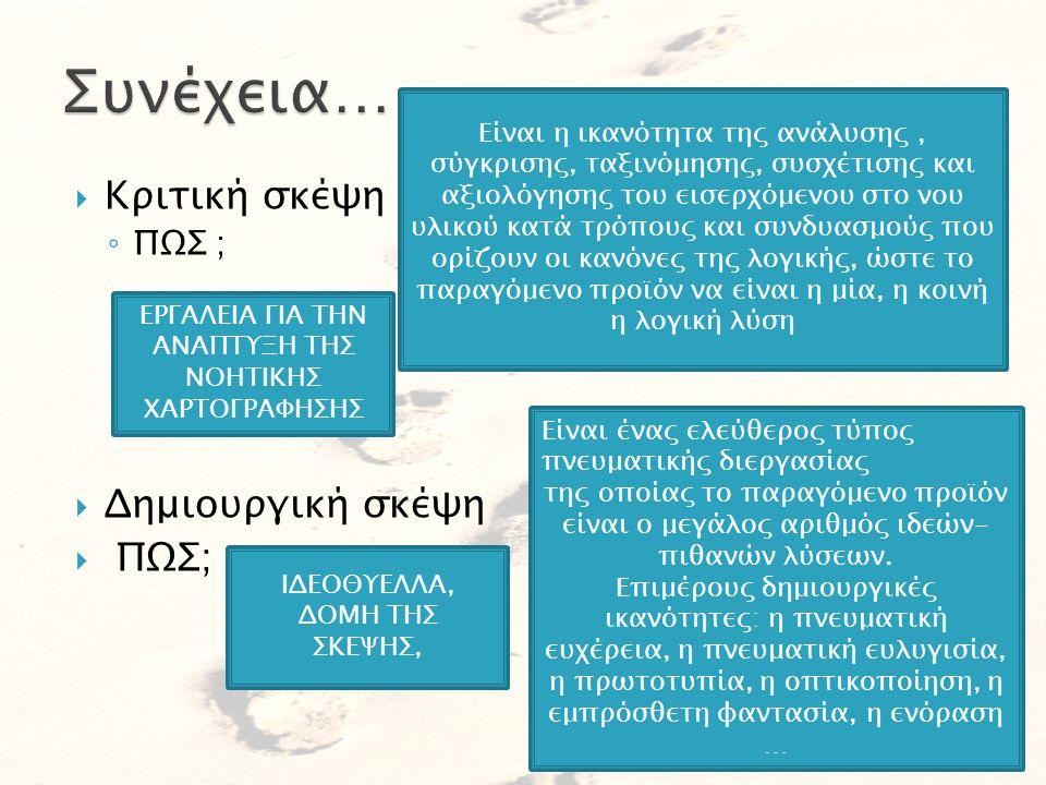  SUBSTITUTE-COMBINE- ADOPT –MODITY-PUT TO OTHER USES-ELIMINATE-REVERSE  ANTIKATEΣΤΗΣΕ- ΣΥΝΔΥΑΣΕ-ΠΡΟΣΑΡΜΟΣΕ – ΤΡΟΠΟΠΟΙΗΣΕ-ΒΑΛΕ ΣΕ ΑΛΛΕΣ ΧΡΗΣΕΙΣ- ΑΠΑΛΕΙΨΕ-ΑΝΤΙΣΤΡΕΨΕ