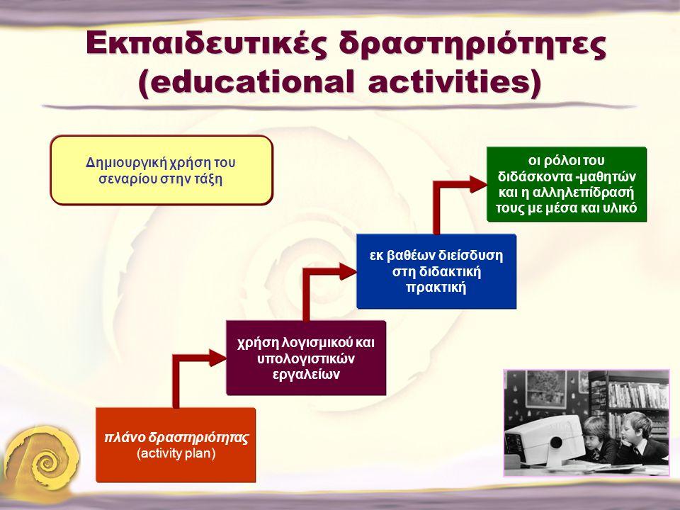 Εκπαιδευτικές δραστηριότητες (educational activities) πλάνο δραστηριότητας (activity plan) χρήση λογισμικού και υπολογιστικών εργαλείων εκ βαθέων διεί
