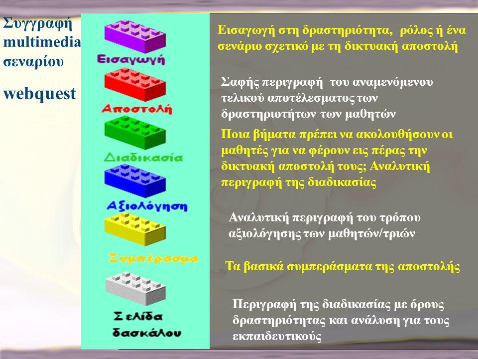 Συγγραφή multimedia σεναρίου webquest Εισαγωγή στη δραστηριότητα, ρόλος ή ένα σενάριο σχετικό με τη δικτυακή αποστολή Σαφής περιγραφή του αναμενόμενου
