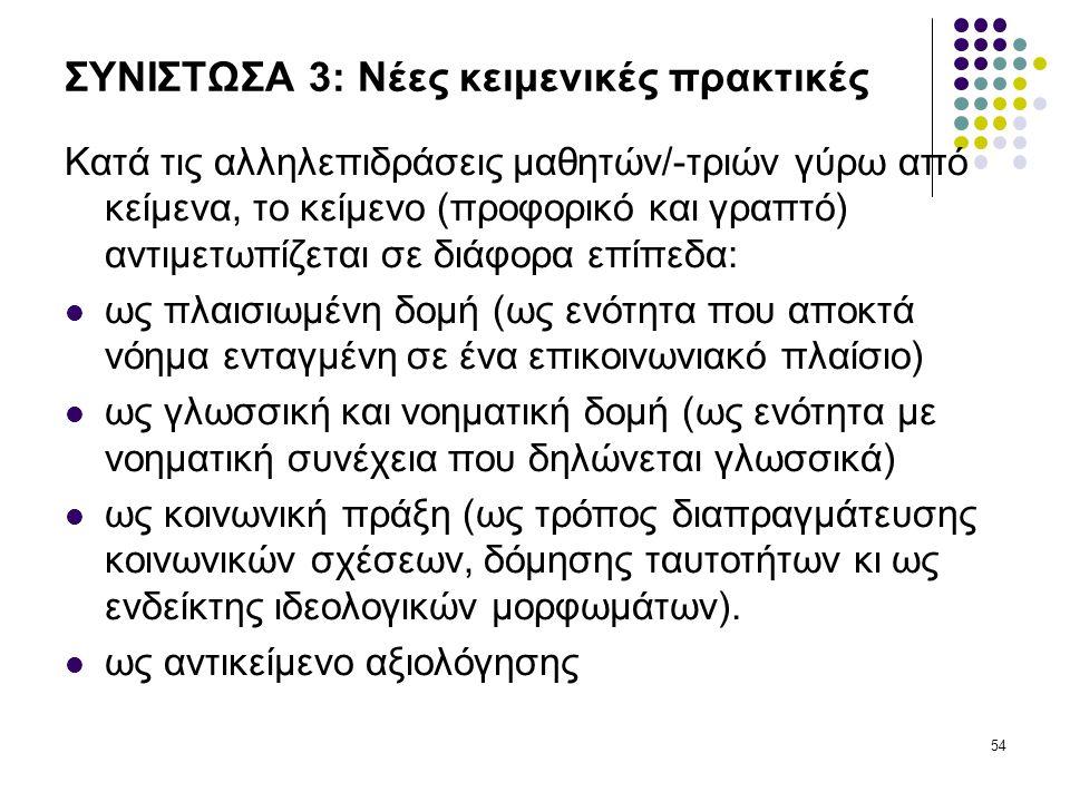 54 ΣΥΝΙΣΤΩΣΑ 3: Νέες κειμενικές πρακτικές Κατά τις αλληλεπιδράσεις μαθητών/-τριών γύρω από κείμενα, το κείμενο (προφορικό και γραπτό) αντιμετωπίζεται σε διάφορα επίπεδα:  ως πλαισιωμένη δομή (ως ενότητα που αποκτά νόημα ενταγμένη σε ένα επικοινωνιακό πλαίσιο)  ως γλωσσική και νοηματική δομή (ως ενότητα με νοηματική συνέχεια που δηλώνεται γλωσσικά)  ως κοινωνική πράξη (ως τρόπος διαπραγμάτευσης κοινωνικών σχέσεων, δόμησης ταυτοτήτων κι ως ενδείκτης ιδεολογικών μορφωμάτων).