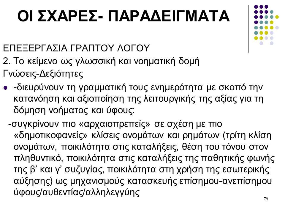 79 ΟΙ ΣΧΑΡΕΣ- ΠΑΡΑΔΕΙΓΜΑΤΑ ΕΠΕΞΕΡΓΑΣΙΑ ΓΡΑΠΤΟΥ ΛΟΓΟΥ 2.
