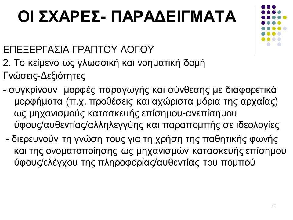 80 ΟΙ ΣΧΑΡΕΣ- ΠΑΡΑΔΕΙΓΜΑΤΑ ΕΠΕΞΕΡΓΑΣΙΑ ΓΡΑΠΤΟΥ ΛΟΓΟΥ 2.