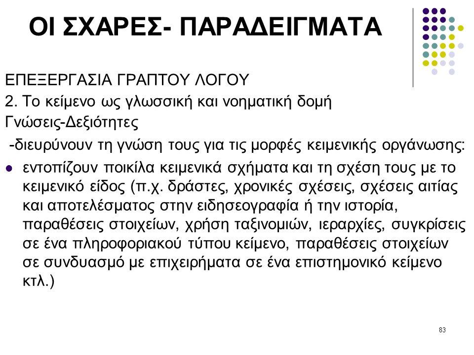83 ΟΙ ΣΧΑΡΕΣ- ΠΑΡΑΔΕΙΓΜΑΤΑ ΕΠΕΞΕΡΓΑΣΙΑ ΓΡΑΠΤΟΥ ΛΟΓΟΥ 2.