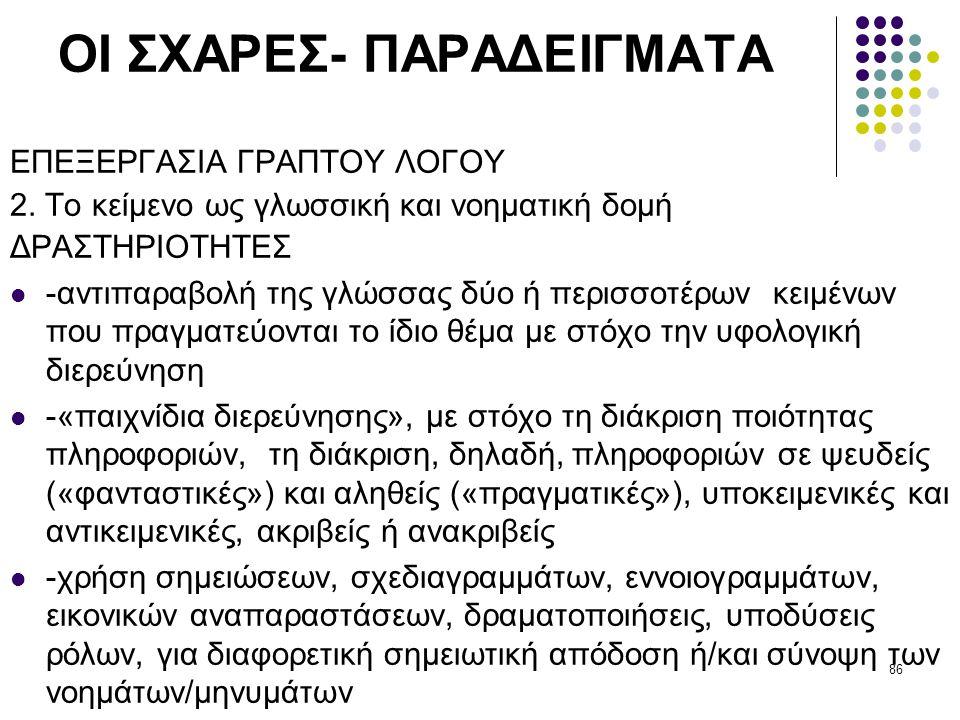 86 ΟΙ ΣΧΑΡΕΣ- ΠΑΡΑΔΕΙΓΜΑΤΑ ΕΠΕΞΕΡΓΑΣΙΑ ΓΡΑΠΤΟΥ ΛΟΓΟΥ 2.