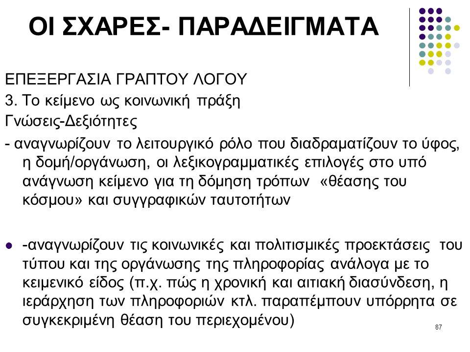 87 ΟΙ ΣΧΑΡΕΣ- ΠΑΡΑΔΕΙΓΜΑΤΑ ΕΠΕΞΕΡΓΑΣΙΑ ΓΡΑΠΤΟΥ ΛΟΓΟΥ 3.