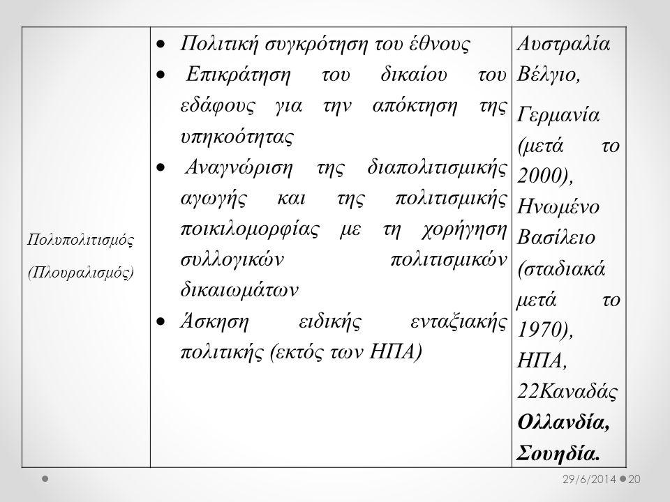 2029/6/2014 Πολυπολιτισμός (Πλουραλισμός)  Πολιτική συγκρότηση του έθνους  Επικράτηση του δικαίου του εδάφους για την απόκτηση της υπηκοότητας  Αναγνώριση της διαπολιτισμικής αγωγής και της πολιτισμικής ποικιλομορφίας με τη χορήγηση συλλογικών πολιτισμικών δικαιωμάτων  Άσκηση ειδικής ενταξιακής πολιτικής (εκτός των ΗΠΑ) Αυστραλία Βέλγιο, Γερμανία (μετά το 2000), Ηνωμένο Βασίλειο (σταδιακά μετά το 1970), ΗΠΑ, 22Καναδάς Ολλανδία, Σουηδία.