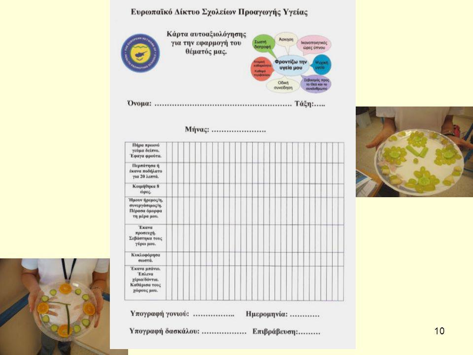 9 Μικροέρευνα στη σχολική μονάδα 24 Οκτωβρίου 2007 «Πήρα πρόγευμα πριν έρθω στο σχολείο;» Συντονιστική Ομάδα ΕΔΣΠΥ «Έφερα φρούτο στο σχολείο σήμερα;»
