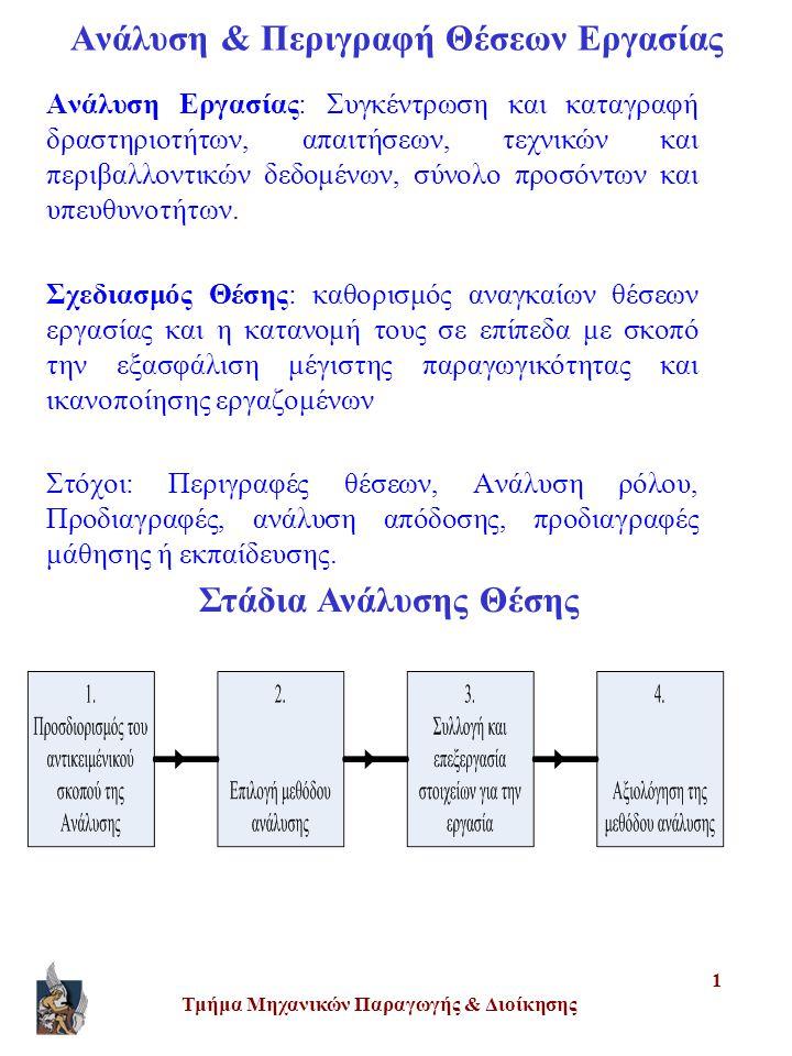 Τμήμα Μηχανικών Παραγωγής & Διοίκησης 2 Μέθοδοι Ανάλυσης Θέσης Εργασίας Είδος Πληροφοριών •Βασικές ασχολίες •Ενδιάμεσες ασχολίες •Εξειδικευμένες ασχολίες •Άλλες ικανότητες, παραγωγή αποτελέσματος, ελευθερία, επαναπληροφόρηση Πηγές Πληροφοριών •Παλιότερες αναλύσεις •Έγγραφα - διαδικασίες •Στελέχη •Εργαζόμενοι •Παρατηρήσεις εργαζομένων Μέθοδος ανάλυσης θέσης •Αφηγηματική περιγραφή •Μηχανική προσέγγιση •Τεχνική κρίσιμων περιστατικών •Λειτουργική ανάλυση εργασίας