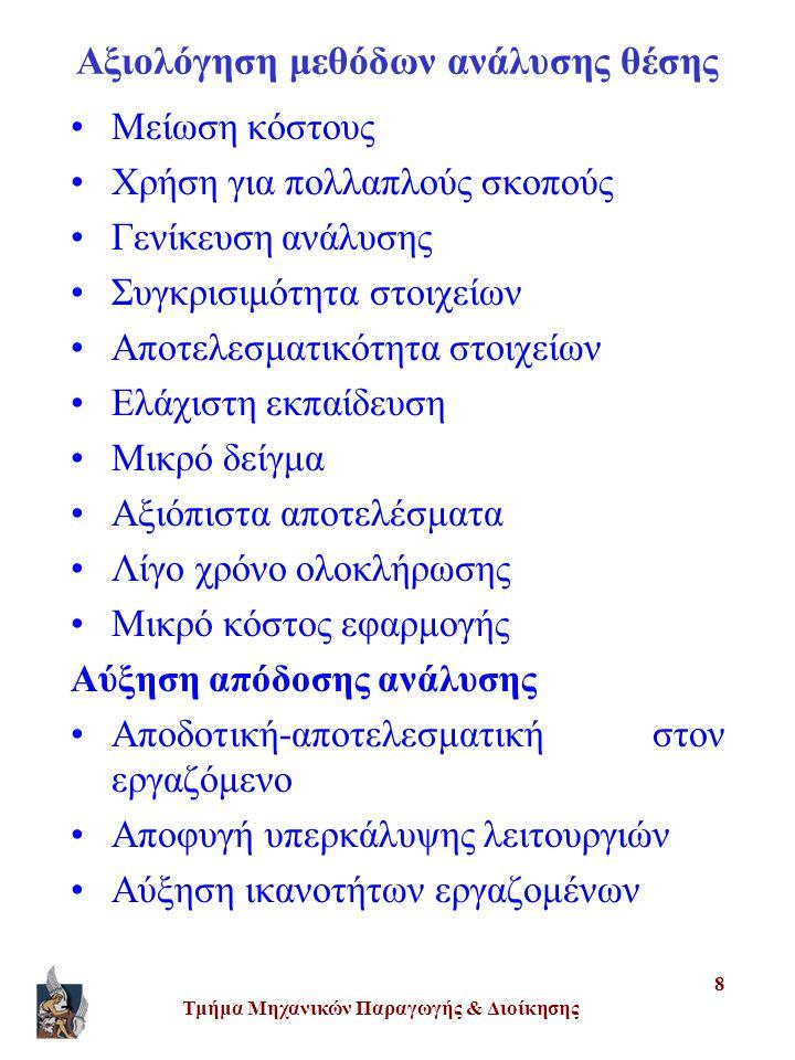 Τμήμα Μηχανικών Παραγωγής & Διοίκησης 9 Περιγραφή Θέσης εργασίας Βασικές πληροφορίες θέσης, σχέσεις, σκοπός, καθήκοντα.