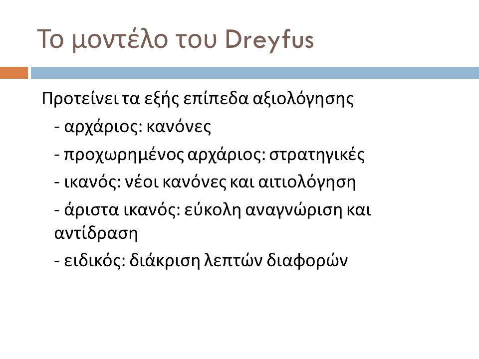 Το μοντέλο του Dreyfus Προτείνει τα εξής επίπεδα αξιολόγησης - αρχάριος : κανόνες - προχωρημένος αρχάριος : στρατηγικές - ικανός : νέοι κανόνες και αιτιολόγηση - άριστα ικανός : εύκολη αναγνώριση και αντίδραση - ειδικός : διάκριση λεπτών διαφορών