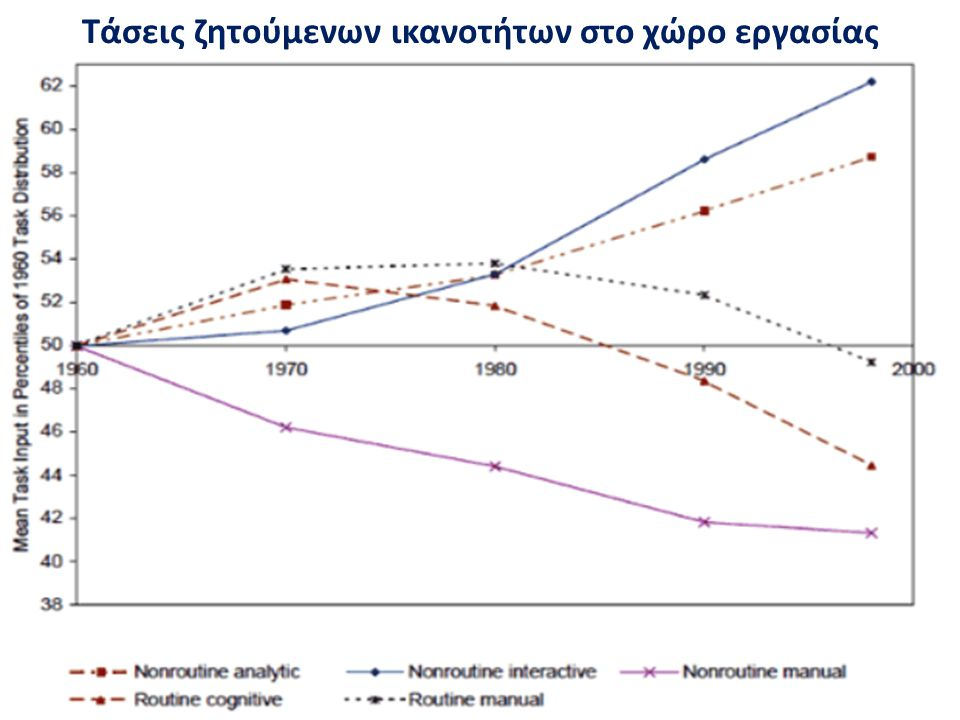 ΙΕ.Αξιολόγηση Δημόσιας Παρουσίασης: Έξι Περιγραφικές Υποκλίμακες ΙΕ.