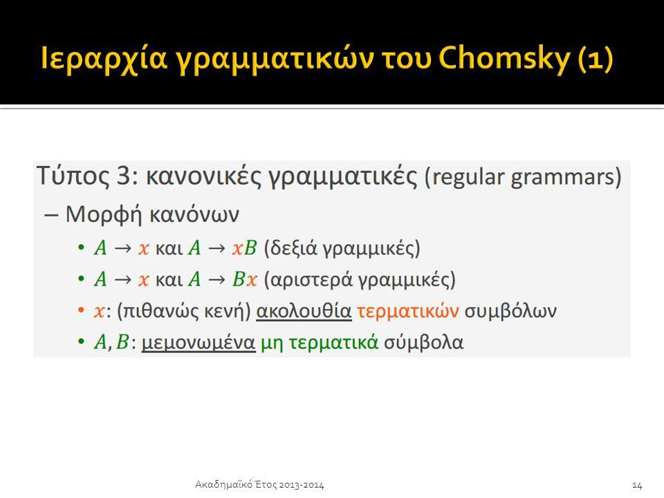 Ακαδημαϊκό Έτος 2013-201414